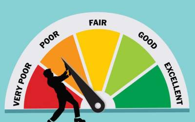 Credit Reports do have errors! How to fix them?