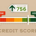 What is Written off and Settled in Credit Report?